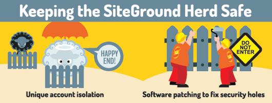 SiteGround Security Infographic