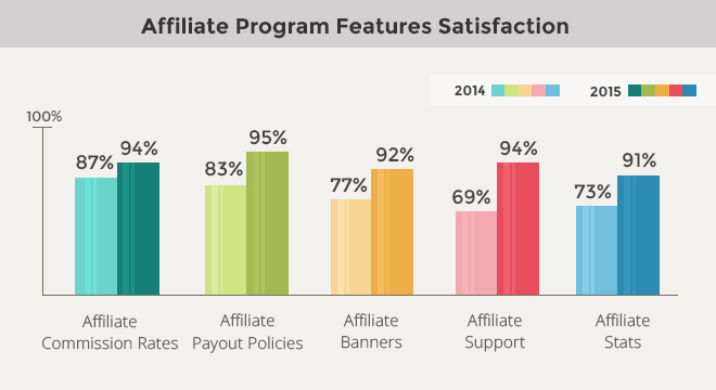 Aff Program-feat-satisfaction
