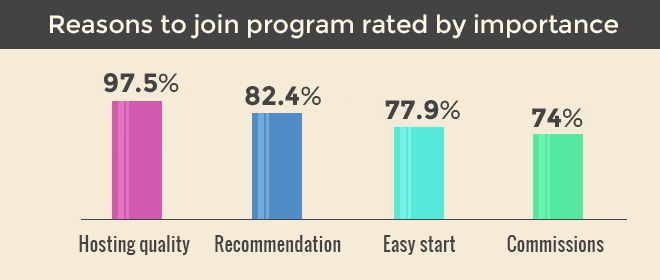 Affiliate Program 2016 Reasons to Join