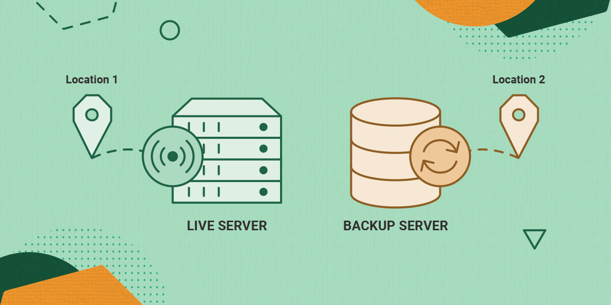 distributed_backups_SiteGround