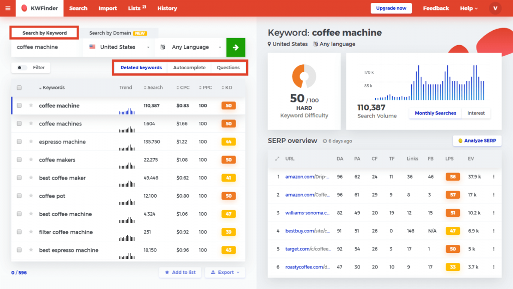 KW-Finder-Keyword-Search-Results