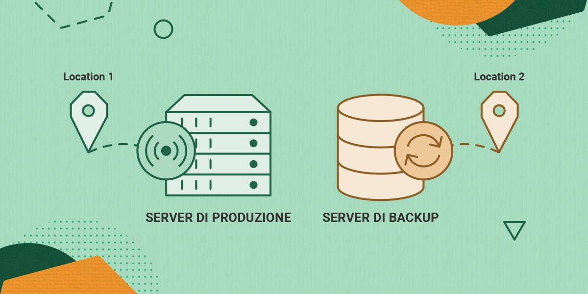 it_distributed_backups