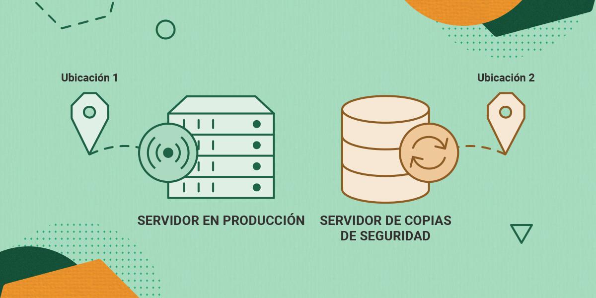 copia_de_seguridad_distribuida_geográficamente